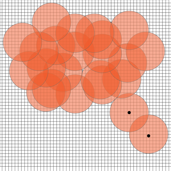 Figure 4. How buffers overlap within the heat map.