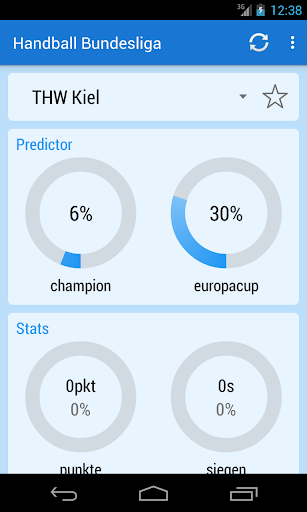 Handball Bundesliga Predictor