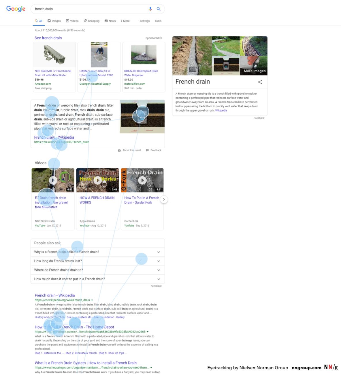 Пинбол-паттерн страницы результатов поиска