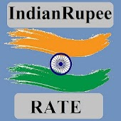 Indian Rupee Rate