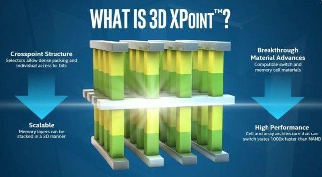 intel3dxpoint.jpg