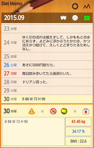 Diet Memo screenshot for Android