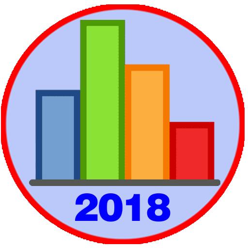 Eleições 2018 - Candidatos, Pesquisa