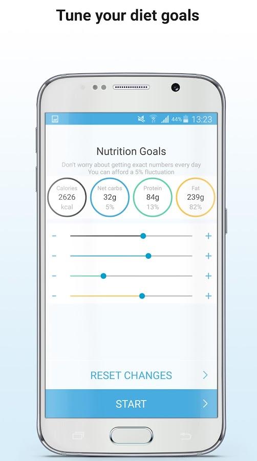 Best Food Tracker App For Keto Diet