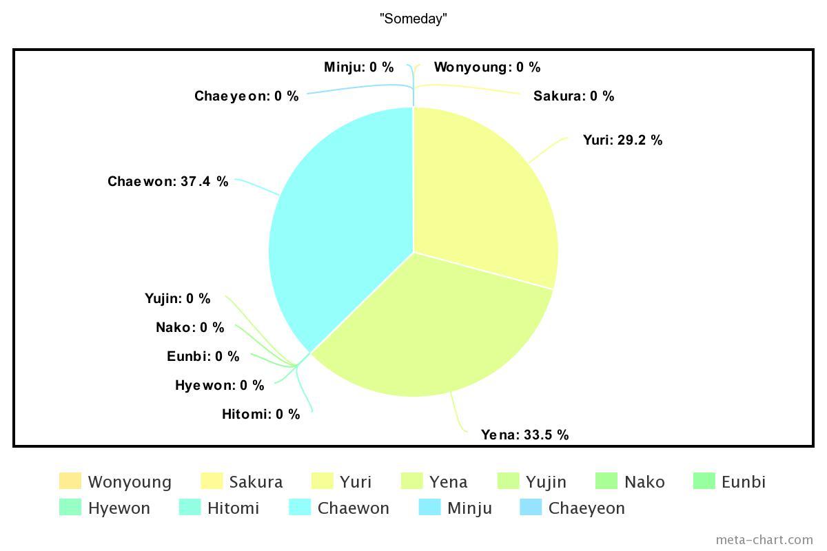 meta-chart - 2021-01-23T171109.083