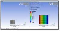 ANSYS - Увеличение размеров тела в два раза вследствие теплового расширения