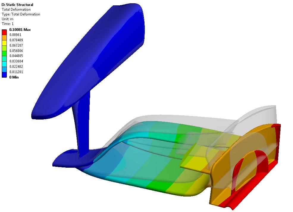ANSYS - Полная деформация носовой части и переднего крыла гоночного автомобиля