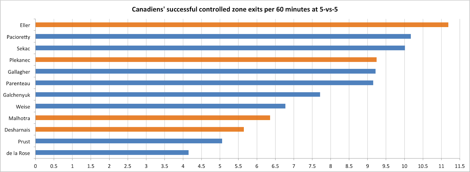 Zone-Exits2.png