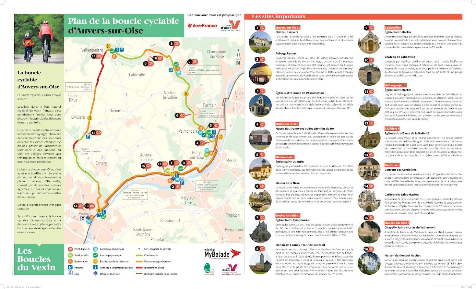 Plan de la Boucle Cyclable d'Auvers-sur-Oise