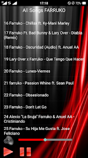 All Songs FARRUKO - náhled