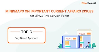 UPSC Current Affairs Issues - Mindmap: Duty Based Approach