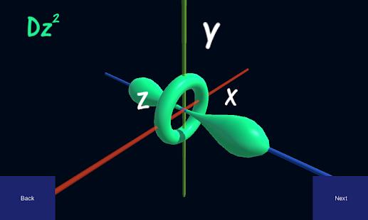 Virtual Orbitals 3D Chemistry - náhled