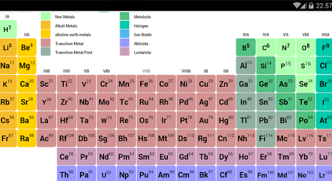 Download p table periodic table apk latest version app for android p table periodic table poster urtaz Image collections