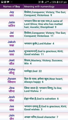 13++ Modern baby boy names marathi information