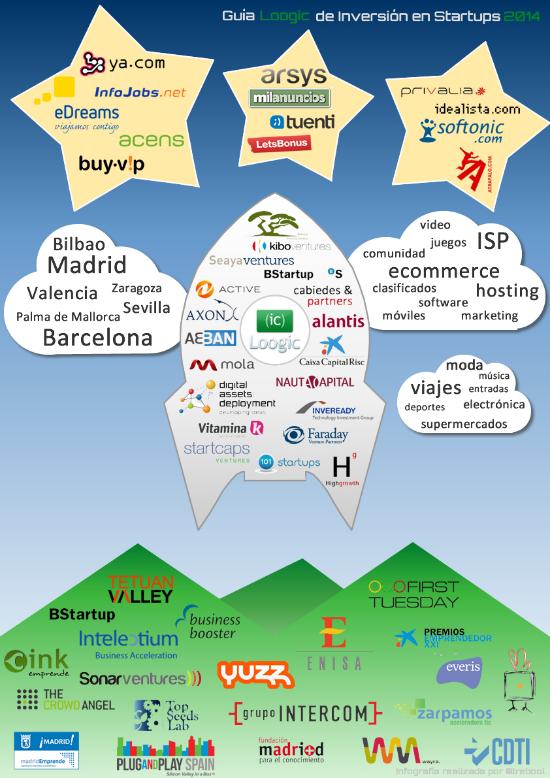 infografia-loogic.png