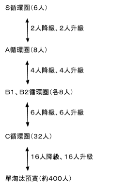 Kisei_New1.png