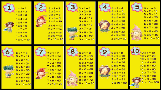 Multiplication Table For Kids - Android Apps on Google Play