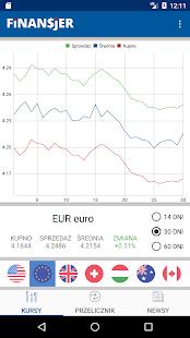 Kursy Walut Online Finansjer24 - náhled