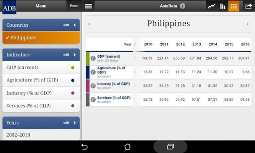 ADB's AsiaData  screenshots 7