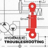 Hydraulic Troubleshooting
