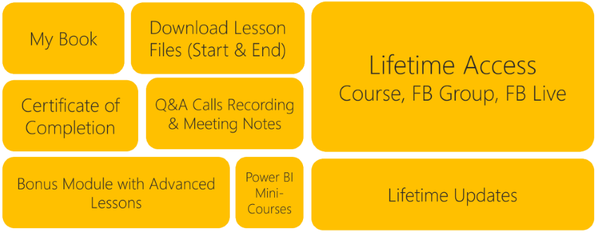 Learn Power BI Essential Bonuses