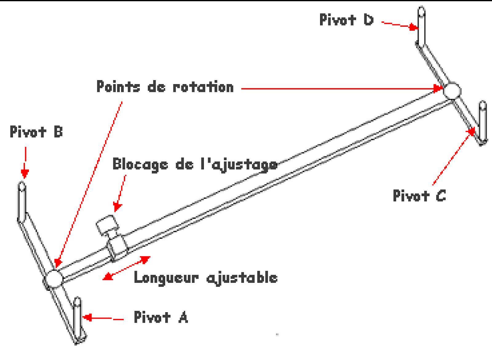 archers de beauchamp gabarit de corde arc