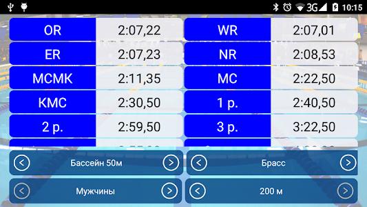 Плавание нормативы, рекорды screenshot 4