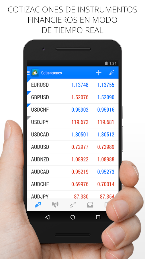 MetaTrader 5: captura de pantalla