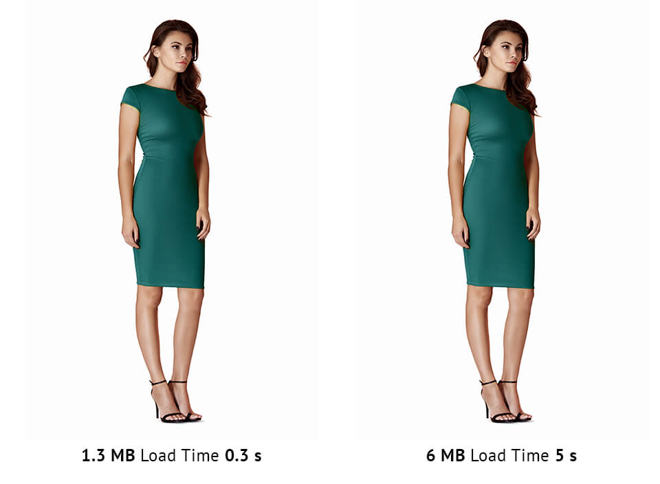 how to edit photos for ecommerce