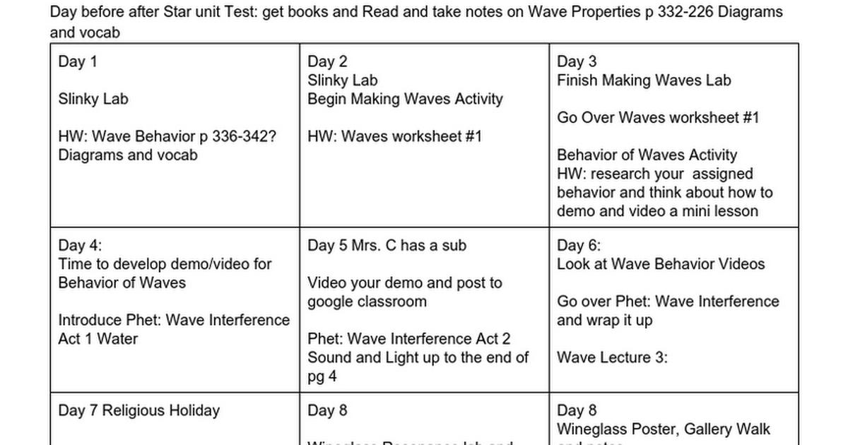 Waves Unit Schedule Google Docs