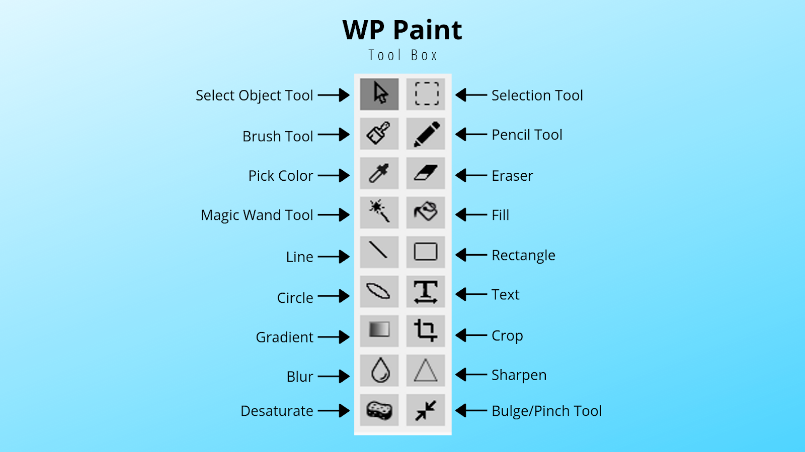 WP Pain Features