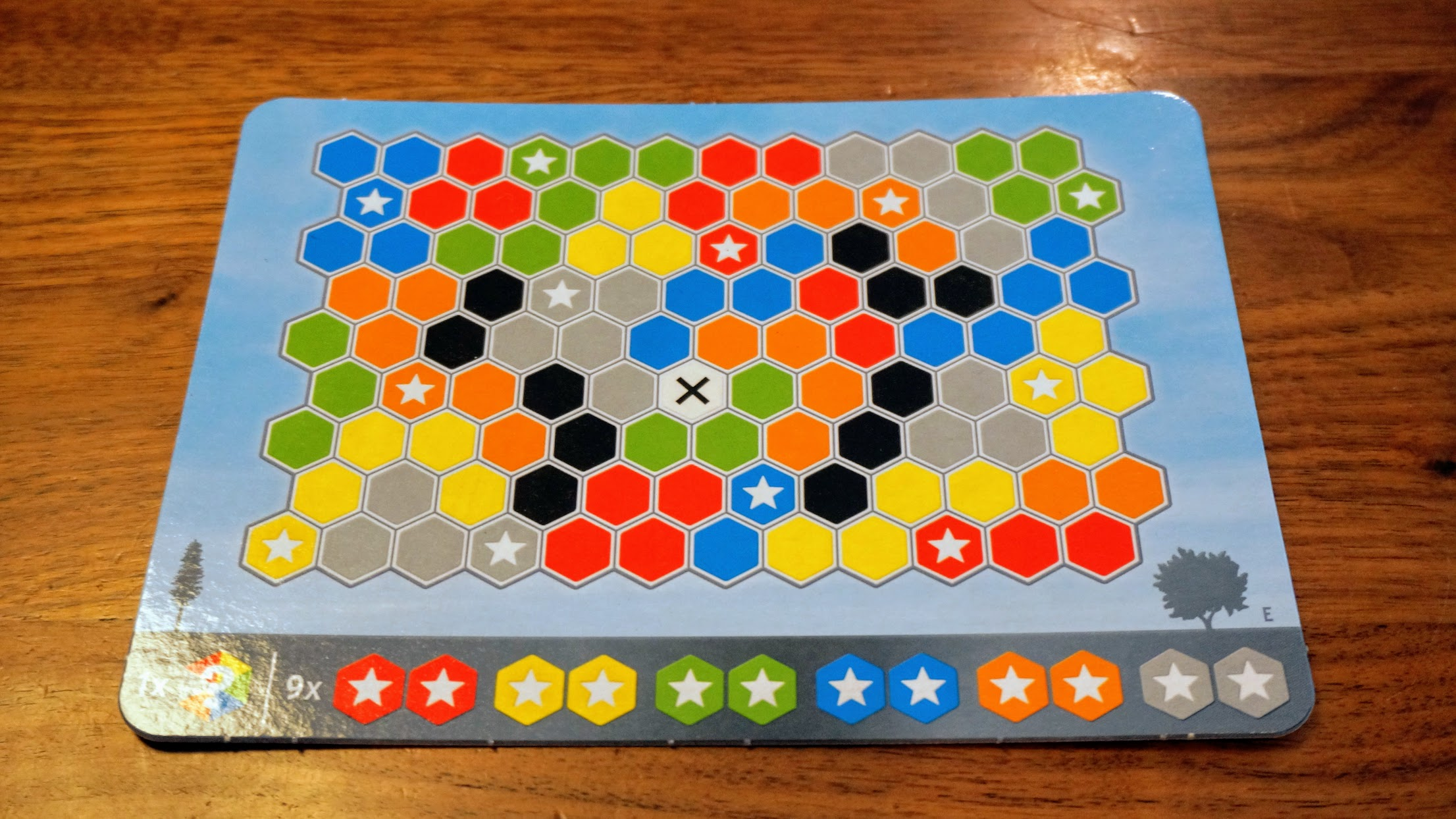 ダイスランド:ゲームの準備
