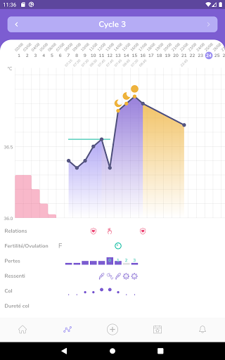 Moonly : symptothermie, suivi d'ovulation  screenshots 8