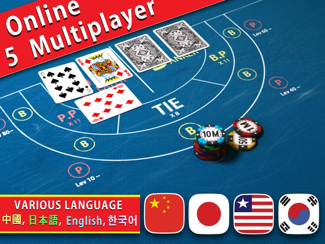 Online gambling revenue by country, Casino slot machines