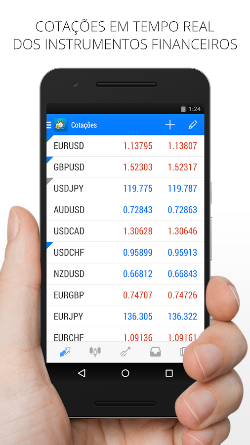 MetaTrader 4: captura de tela