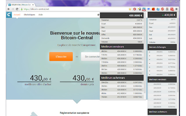 Bitcoin Central