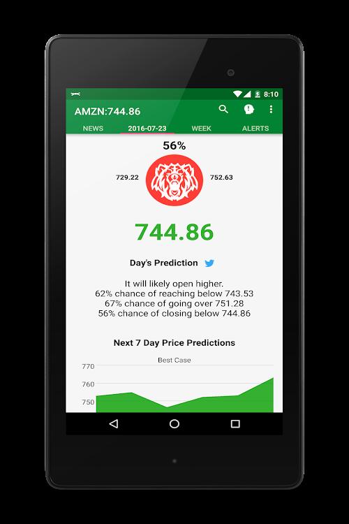 Market Sensei Stock Prediction – (Android Aplikace) — AppAgg