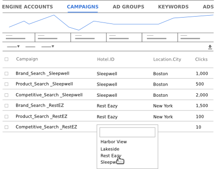 Apply Business Data to campaigns.