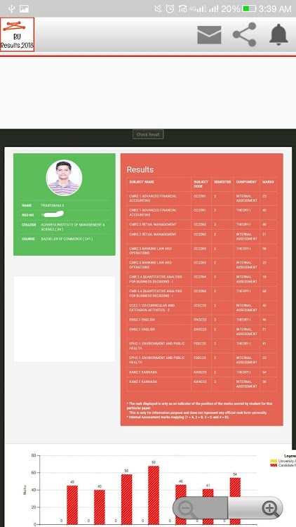 Bangalore társkereső weboldal