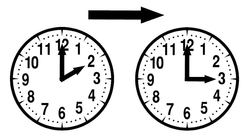 La Comisión Europea propone eliminar el cambio de hora