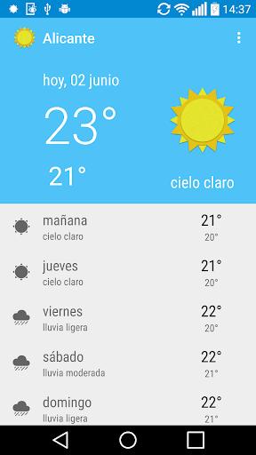 El tiempo en Alicante