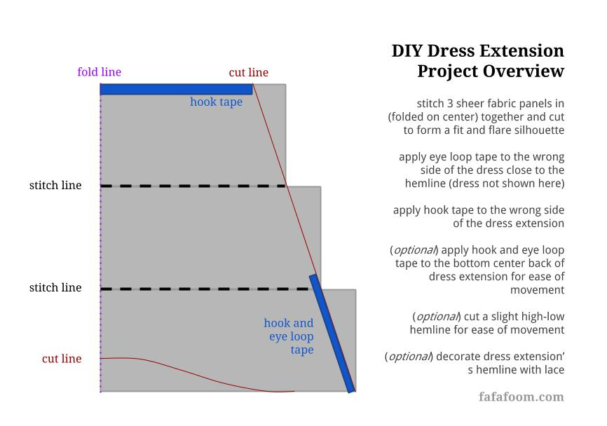 Diagram for Removable Dress Extension - DIY Fashion Garments | fafafoom.com