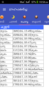 Horoscope Malayalam- screenshot thumbnail