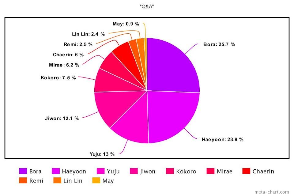 meta-chart - 2021-08-06T183327.474