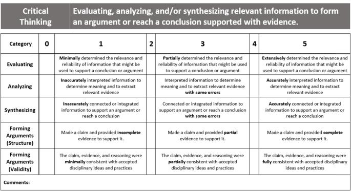 critical thinking strategies