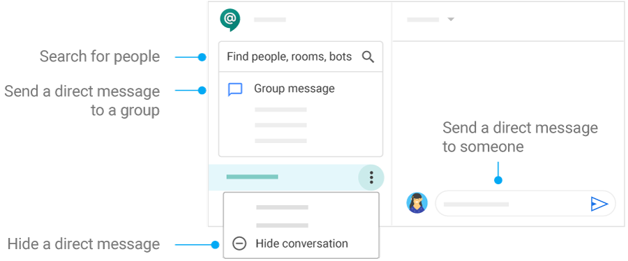 Where to search for people, message a person or a group, or hide a conversation