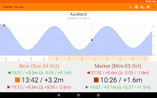 Screenshot of TidePlan™ NZ Free