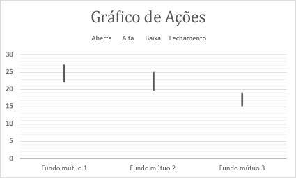 gráfico de ações.png