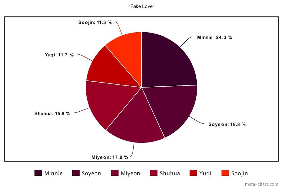meta-chart - 2021-02-16T154918.874