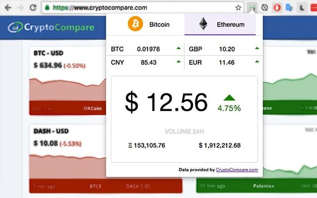 bitcoin szám a szuper opciós stratégiához